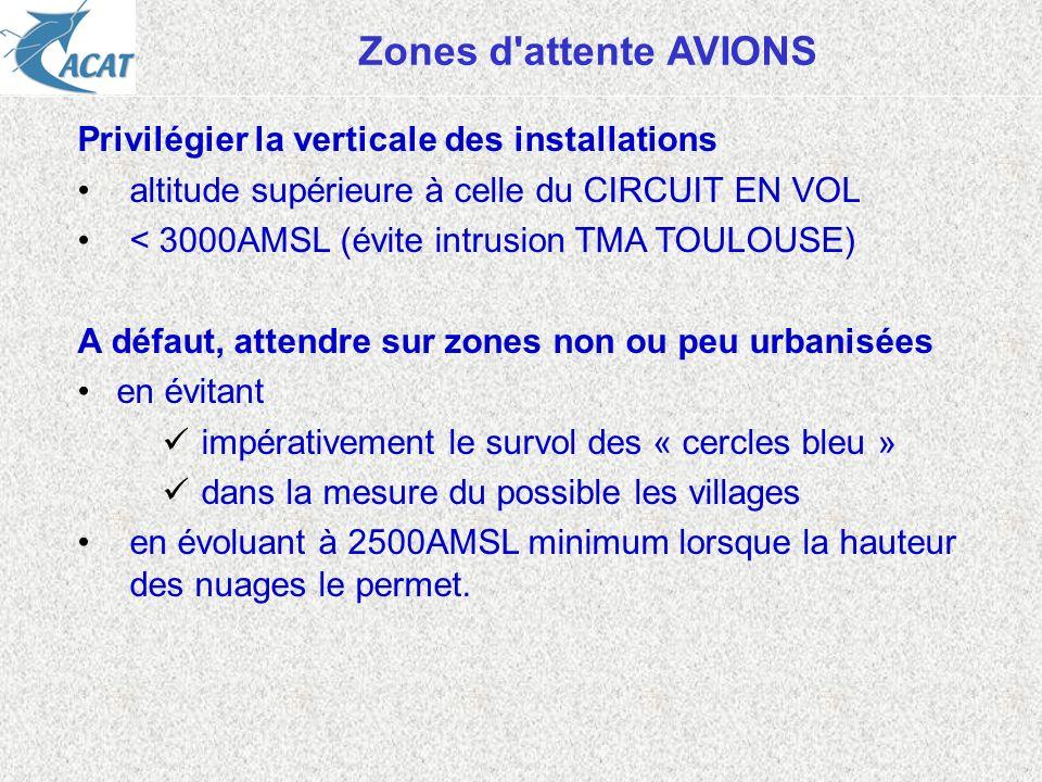 Zones d'attente AVIONS Privilégier la verticale des installations altitude supérieure à celle du CIRCUIT EN VOL < 3000AMSL (évite intrusion TMA TOULOU