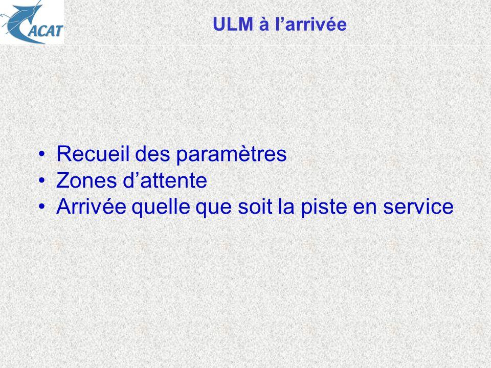 ULM à larrivée Recueil des paramètres Zones dattente Arrivée quelle que soit la piste en service