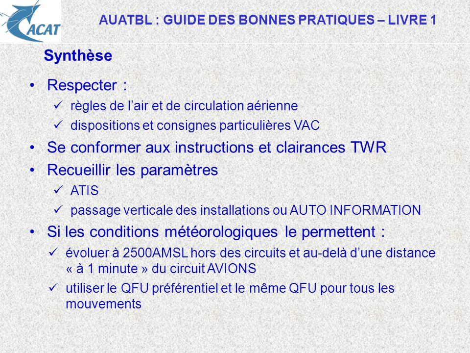 AUATBL : GUIDE DES BONNES PRATIQUES – LIVRE 1 Synthèse Respecter : règles de lair et de circulation aérienne dispositions et consignes particulières V