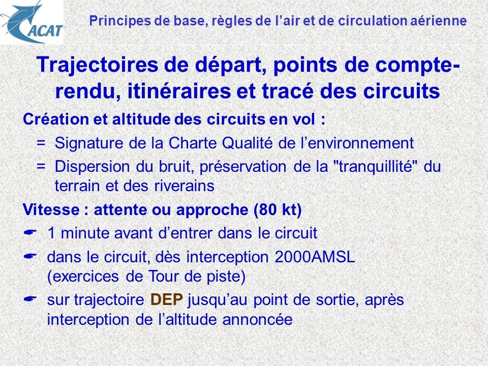 Principes de base, règles de lair et de circulation aérienne Création et altitude des circuits en vol : =Signature de la Charte Qualité de lenvironnem