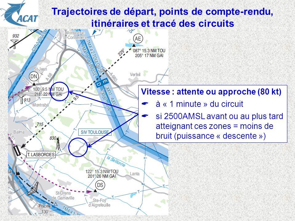 Vitesse : attente ou approche (80 kt) à « 1 minute » du circuit si 2500AMSL avant ou au plus tard atteignant ces zones = moins de bruit (puissance « d