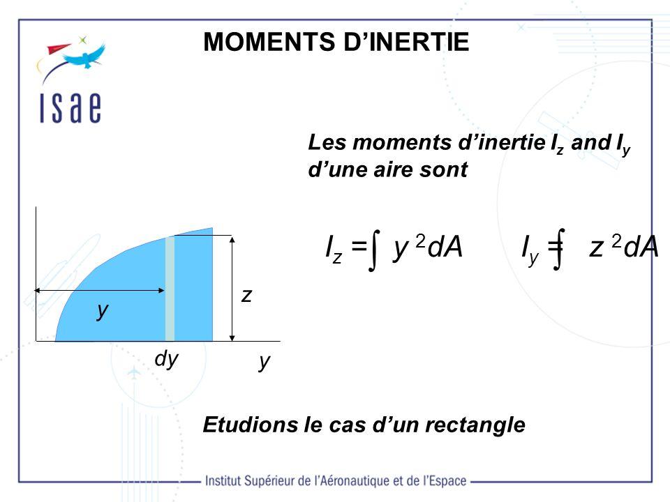 Centre de gravité Exemple: Zg = (A1.d1 +A2.d2+A3.d3) / (A1+A2+A3) Zg = (Σ des Moments statiques) /(Σ des surfaces)