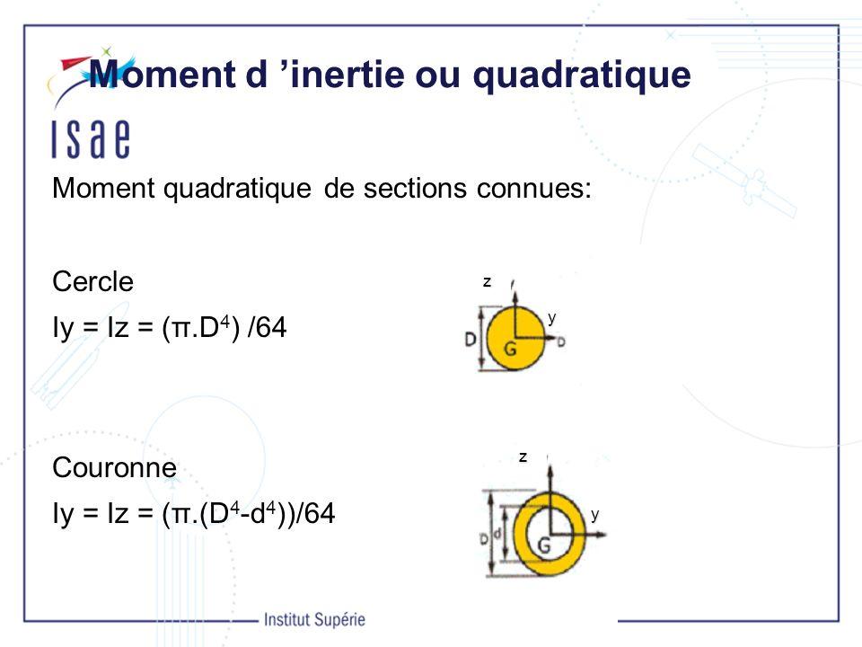 Moment d inertie ou quadratique Définition: Le moment d inertie d une surface infiniment petite par rapport à un axe éloigné de cette surface est égale au produit de son aire par le carré de la distance à l axe.