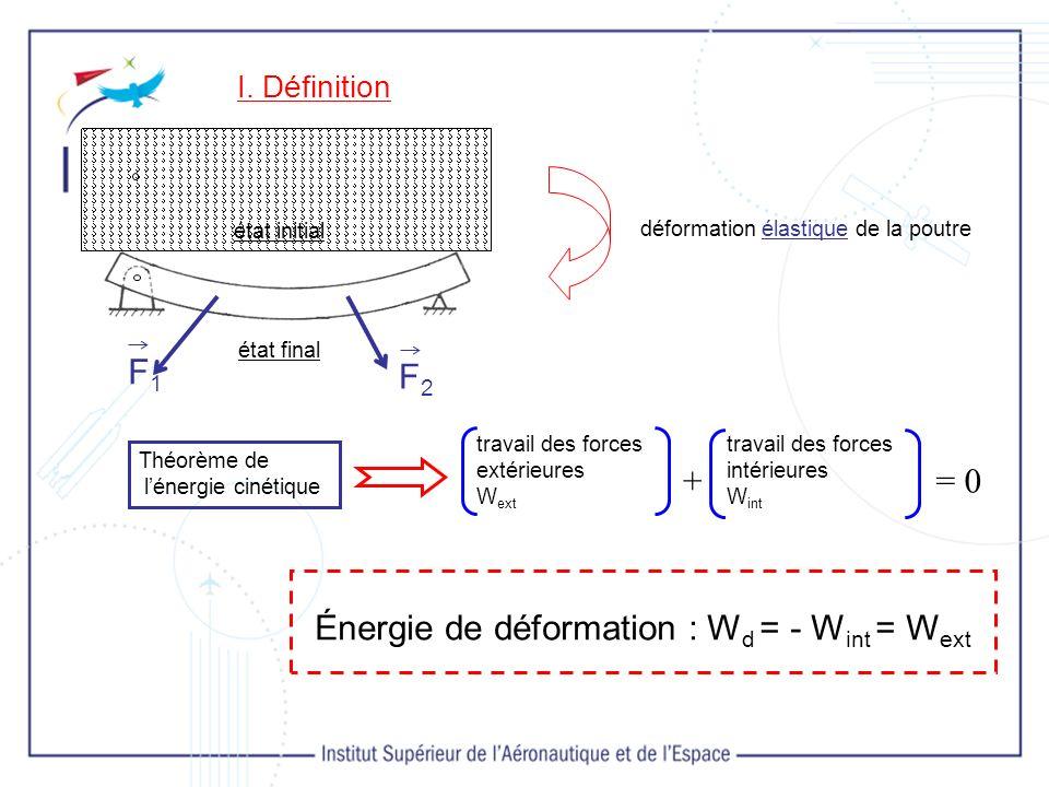 Moment d inertie ou quadratique Théorème de Huygens: Le moment d inertie d une section par rapport à un axe quelconque Δ est égal au moment d inertie de la section par rapport à l axe passant par son centre de gravité et parallèle à Δ augmenté du produit de l aire de la section par le carré de la distance entre les deux axes.