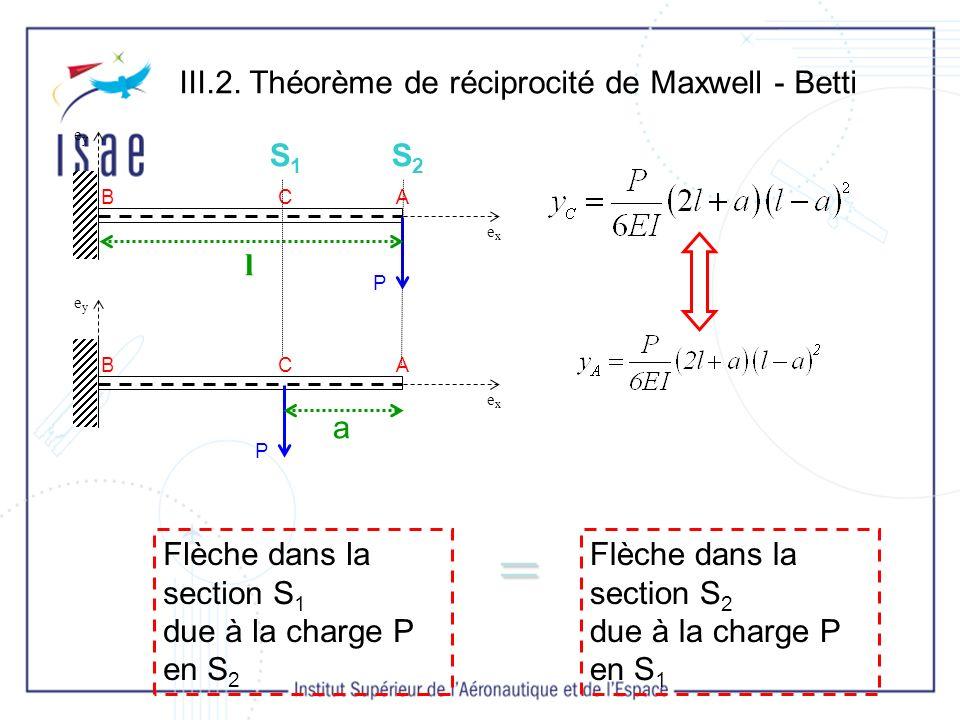 Les moments dinertie I z and I y dune aire sont I z = y 2 dA I y = z 2 dA y z dy y MOMENTS DINERTIE Etudions le cas dun rectangle