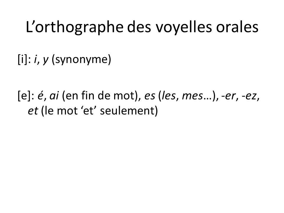 Lorthographe des voyelles orales [i]: i, y (synonyme) [e]: é, ai (en fin de mot), es (les, mes…), -er, -ez, et (le mot et seulement)