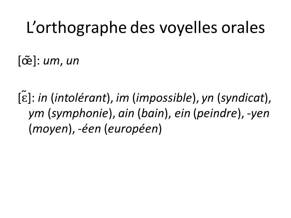 Lorthographe des voyelles orales [œ̃]: um, un [ɛ̃]: in (intolérant), im (impossible), yn (syndicat), ym (symphonie), ain (bain), ein (peindre), -yen (