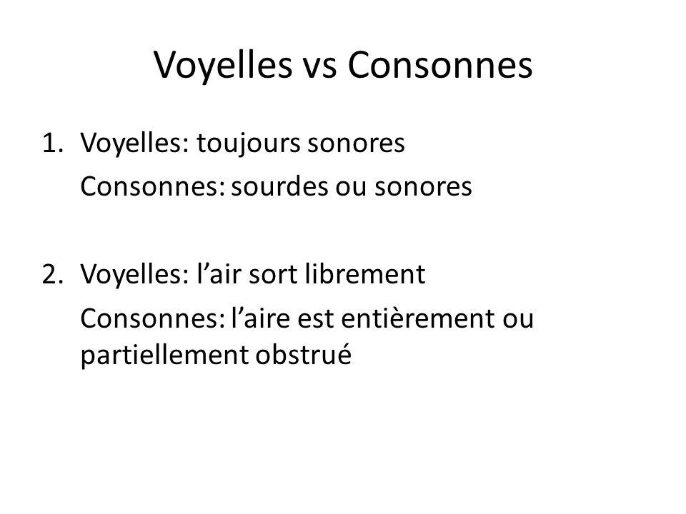 Voyelles vs Consonnes 1.Voyelles: toujours sonores Consonnes: sourdes ou sonores 2.Voyelles: lair sort librement Consonnes: laire est entièrement ou p