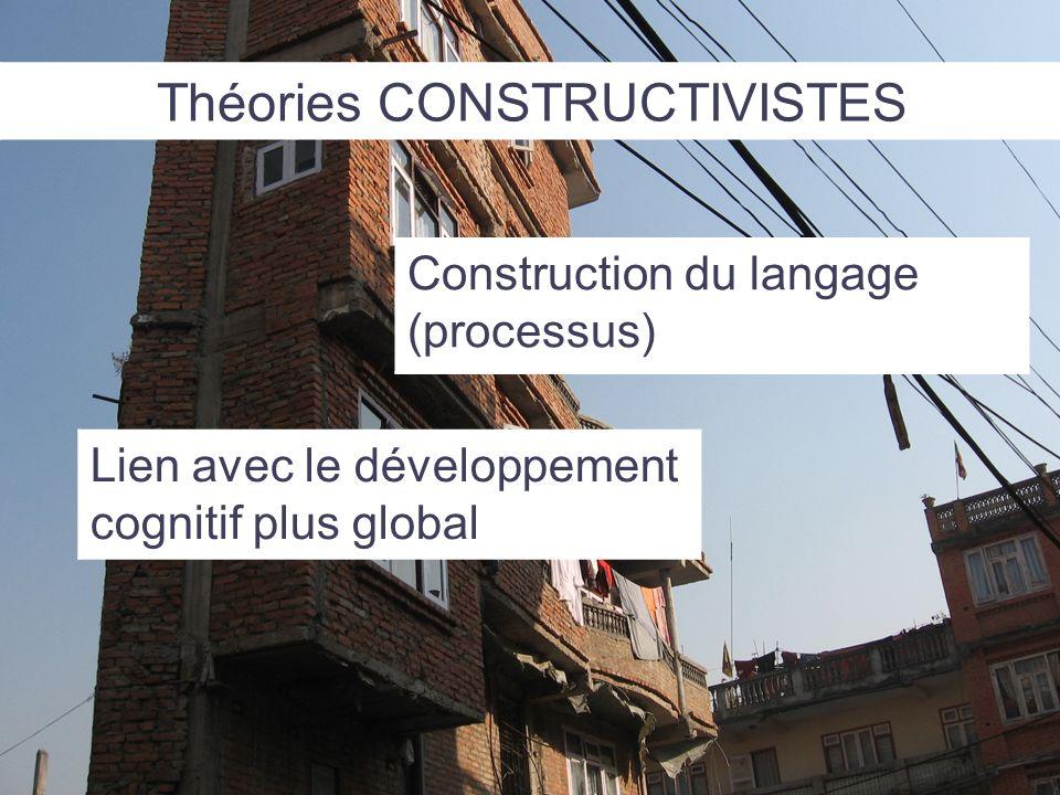 Théories CONSTRUCTIVISTES Construction du langage (processus) Lien avec le développement cognitif plus global