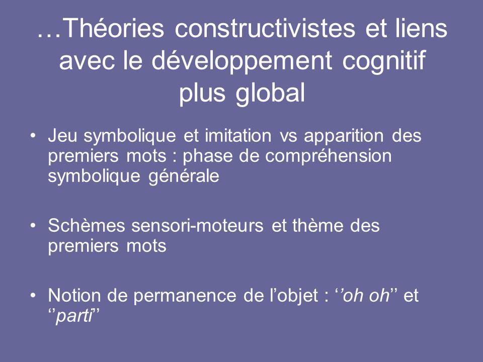 …Théories constructivistes et liens avec le développement cognitif plus global Jeu symbolique et imitation vs apparition des premiers mots : phase de