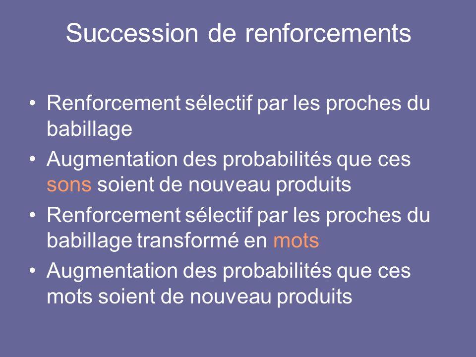 Succession de renforcements Renforcement sélectif par les proches du babillage Augmentation des probabilités que ces sons soient de nouveau produits R