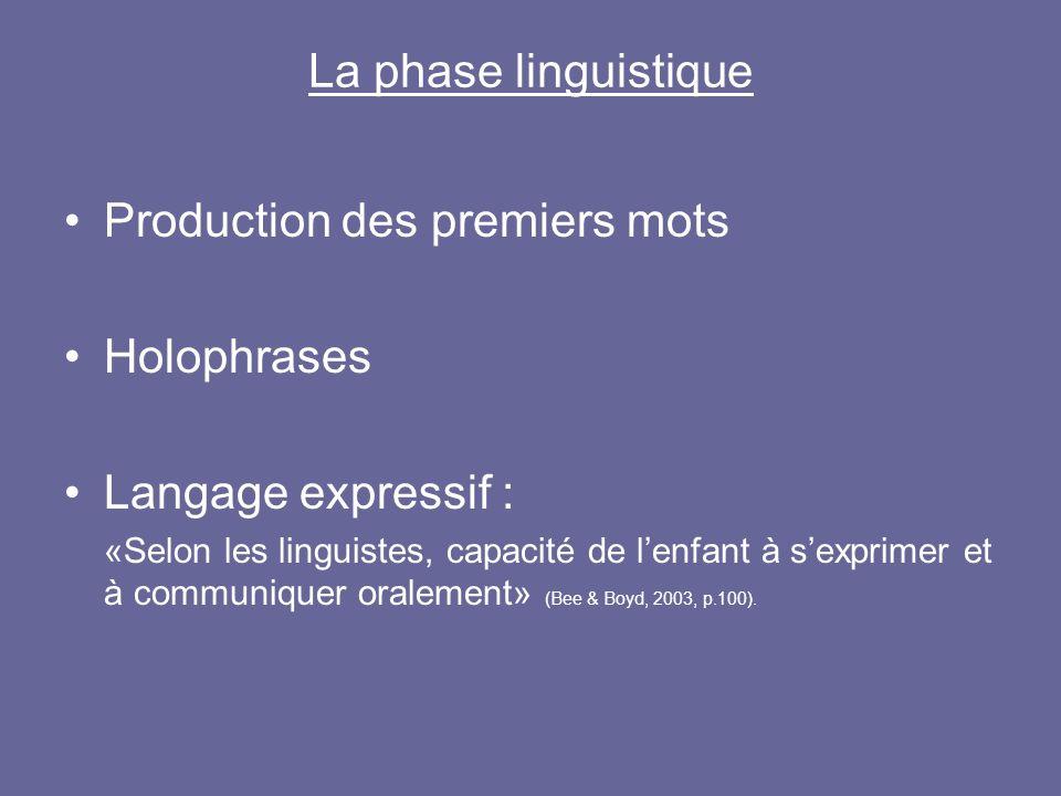 La phase linguistique Production des premiers mots Holophrases Langage expressif : «Selon les linguistes, capacité de lenfant à sexprimer et à communi