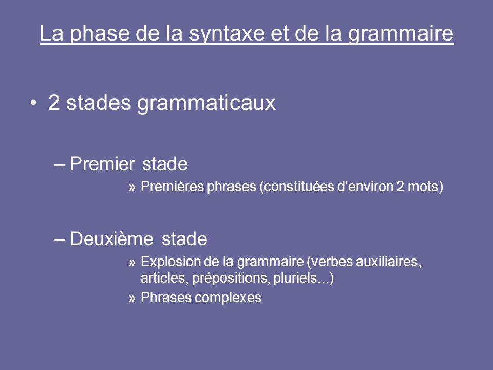 La phase de la syntaxe et de la grammaire 2 stades grammaticaux –Premier stade »Premières phrases (constituées denviron 2 mots) –Deuxième stade »Explo