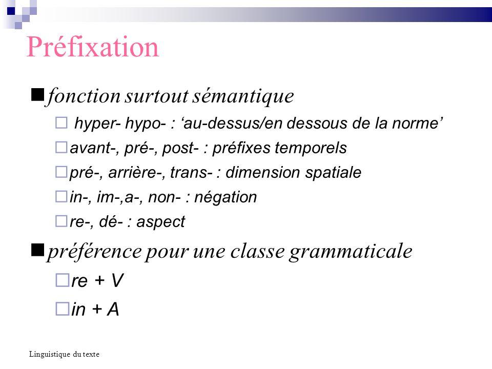 Préfixation fonction surtout sémantique hyper- hypo- : au-dessus/en dessous de la norme avant-, pré-, post- : préfixes temporels pré-, arrière-, trans