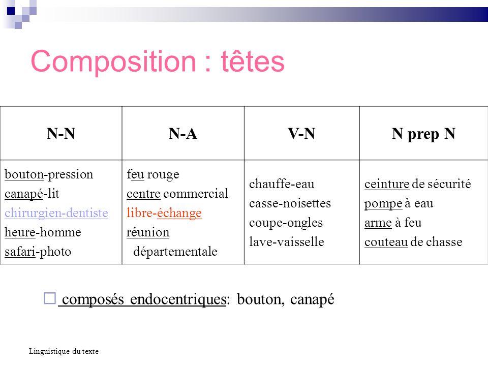 Composition : têtes Linguistique du texte N-NN-AV-NN prep N bouton-pression canapé-lit chirurgien-dentiste heure-homme safari-photo feu rouge centre c