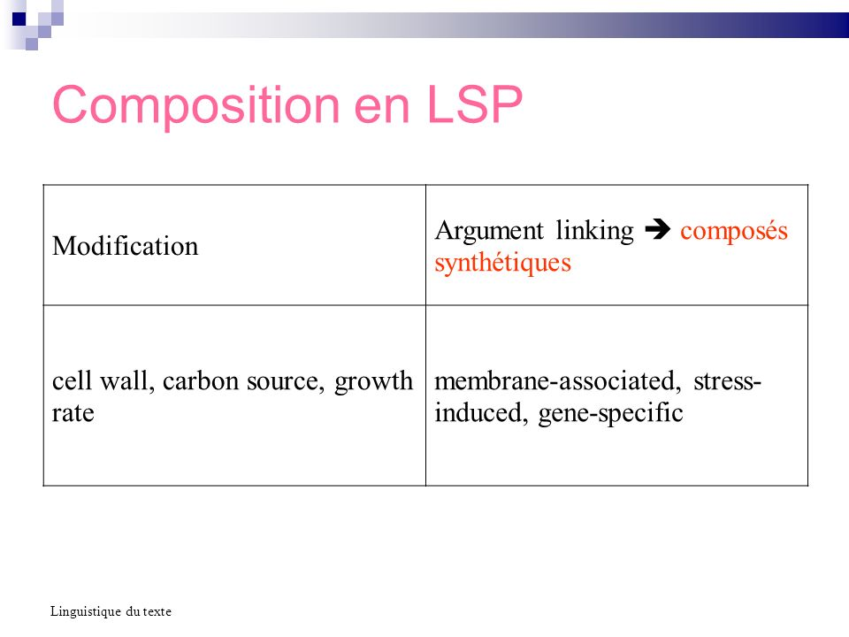 Composition en LSP Linguistique du texte Modification Argument linking composés synthétiques cell wall, carbon source, growth rate membrane-associated, stress- induced, gene-specific