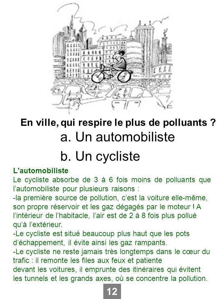 En ville, qui respire le plus de polluants ? a.Un automobiliste b.Un cycliste L'automobiliste Le cycliste absorbe de 3 à 6 fois moins de polluants que
