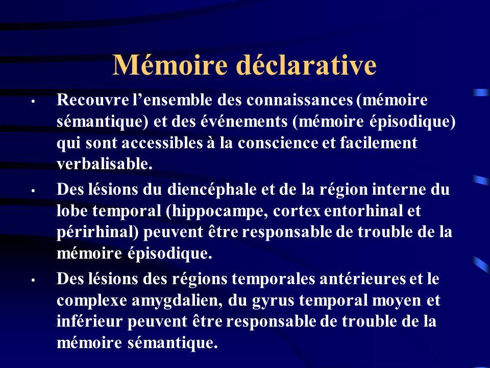 Mémoire déclarative Recouvre lensemble des connaissances (mémoire sémantique) et des événements (mémoire épisodique) qui sont accessibles à la conscie