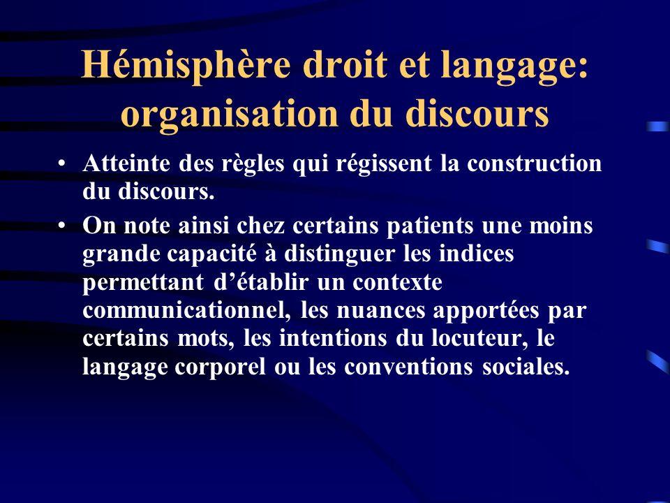Hémisphère droit et langage: organisation du discours Atteinte des règles qui régissent la construction du discours. On note ainsi chez certains patie