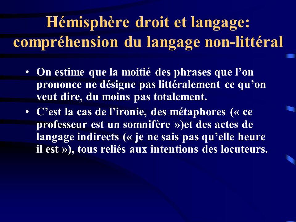 Hémisphère droit et langage: compréhension du langage non-littéral On estime que la moitié des phrases que lon prononce ne désigne pas littéralement c