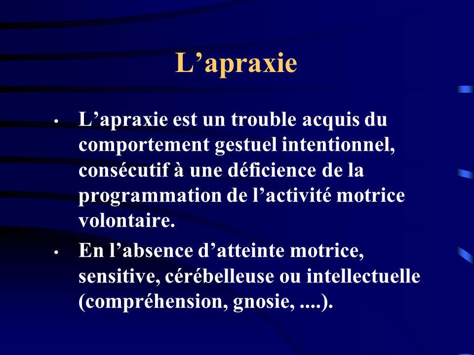 Lapraxie Lapraxie est un trouble acquis du comportement gestuel intentionnel, consécutif à une déficience de la programmation de lactivité motrice vol