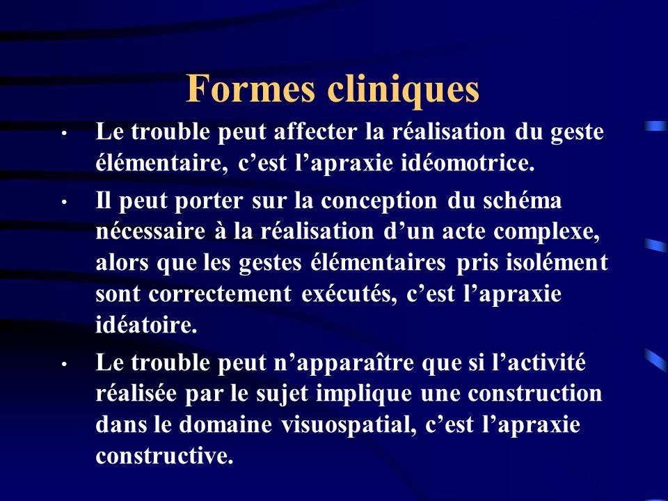 Formes cliniques Le trouble peut affecter la réalisation du geste élémentaire, cest lapraxie idéomotrice. Il peut porter sur la conception du schéma n