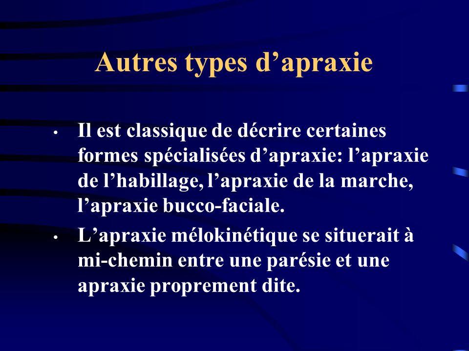 Autres types dapraxie Il est classique de décrire certaines formes spécialisées dapraxie: lapraxie de lhabillage, lapraxie de la marche, lapraxie bucc
