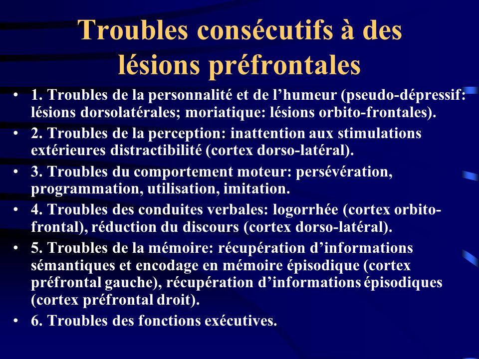 Troubles consécutifs à des lésions préfrontales 1. Troubles de la personnalité et de lhumeur (pseudo-dépressif: lésions dorsolatérales; moriatique: lé