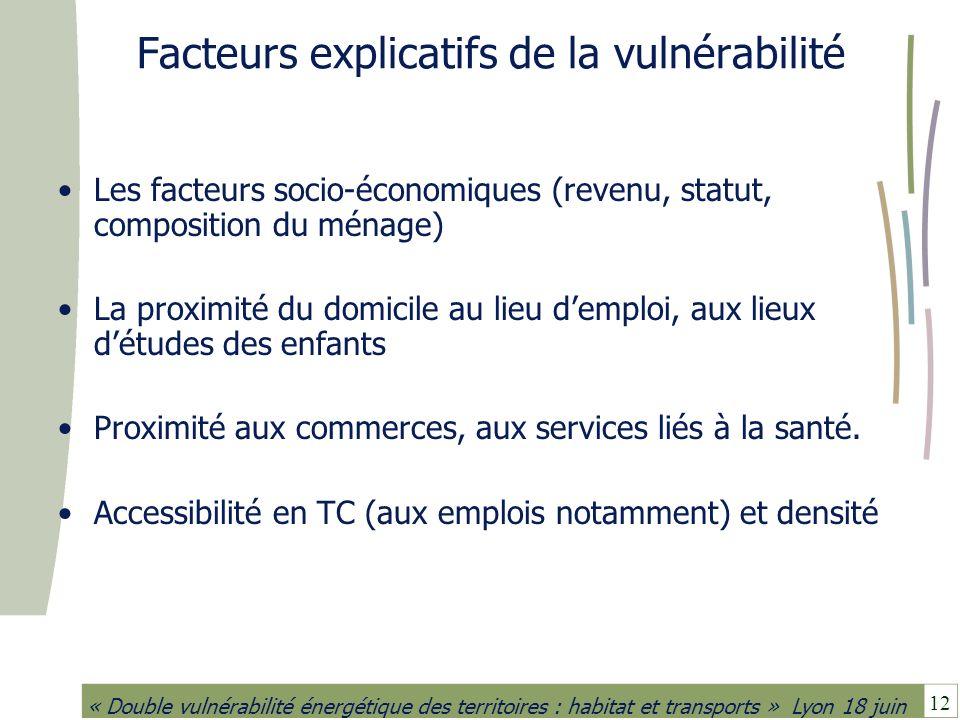 12 « Double vulnérabilité énergétique des territoires : habitat et transports » Lyon 18 juin Facteurs explicatifs de la vulnérabilité Les facteurs soc