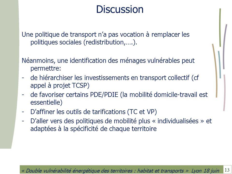 13 « Double vulnérabilité énergétique des territoires : habitat et transports » Lyon 18 juin Discussion Une politique de transport na pas vocation à r