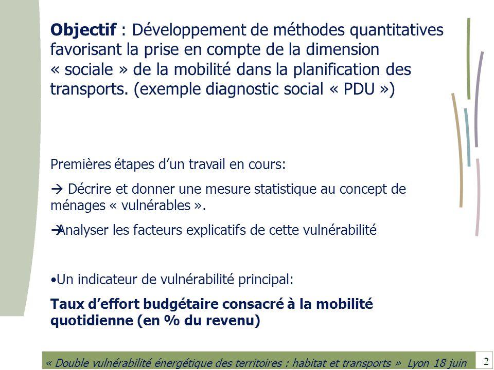 13 « Double vulnérabilité énergétique des territoires : habitat et transports » Lyon 18 juin Discussion Une politique de transport na pas vocation à remplacer les politiques sociales (redistribution,….).