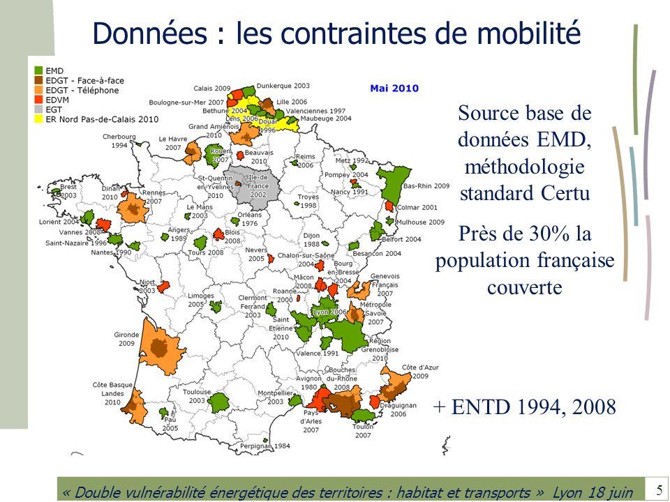 5 « Double vulnérabilité énergétique des territoires : habitat et transports » Lyon 18 juin Données : les contraintes de mobilité Source base de donné
