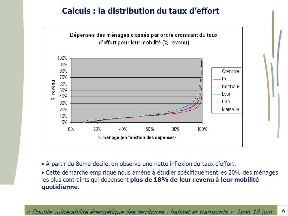 6 « Double vulnérabilité énergétique des territoires : habitat et transports » Lyon 18 juin Calculs : la distribution du taux deffort A partir du 8eme