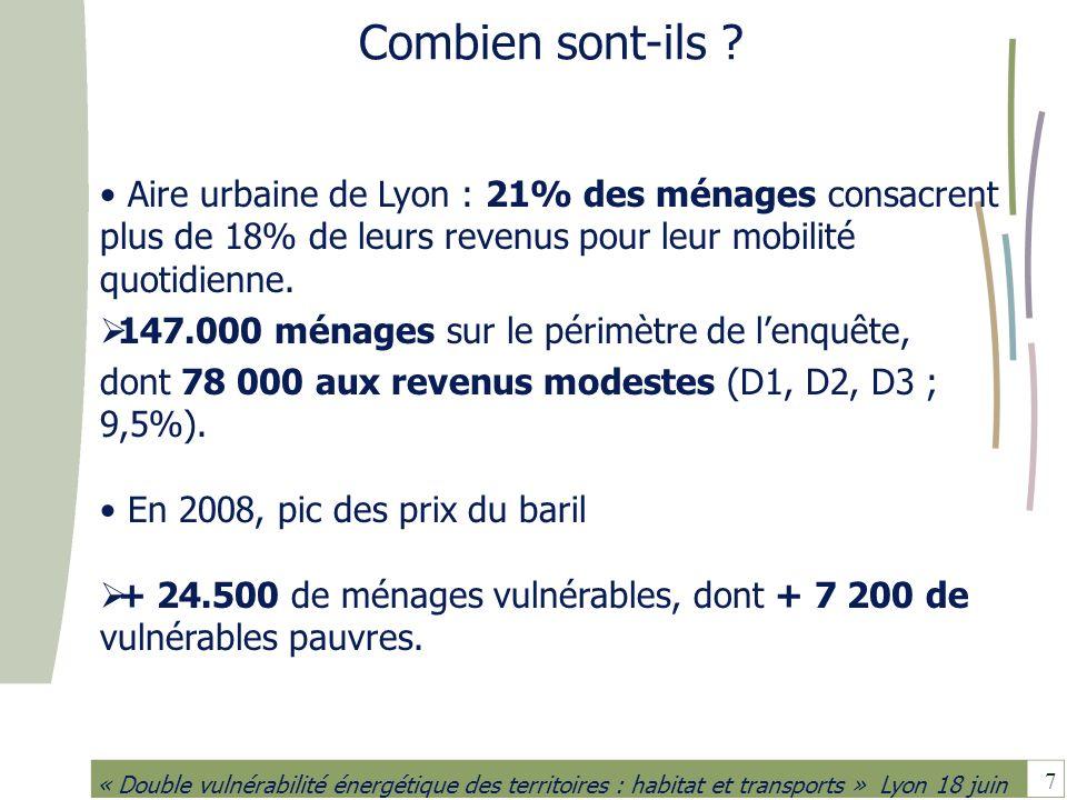 7 « Double vulnérabilité énergétique des territoires : habitat et transports » Lyon 18 juin Combien sont-ils ? Aire urbaine de Lyon : 21% des ménages