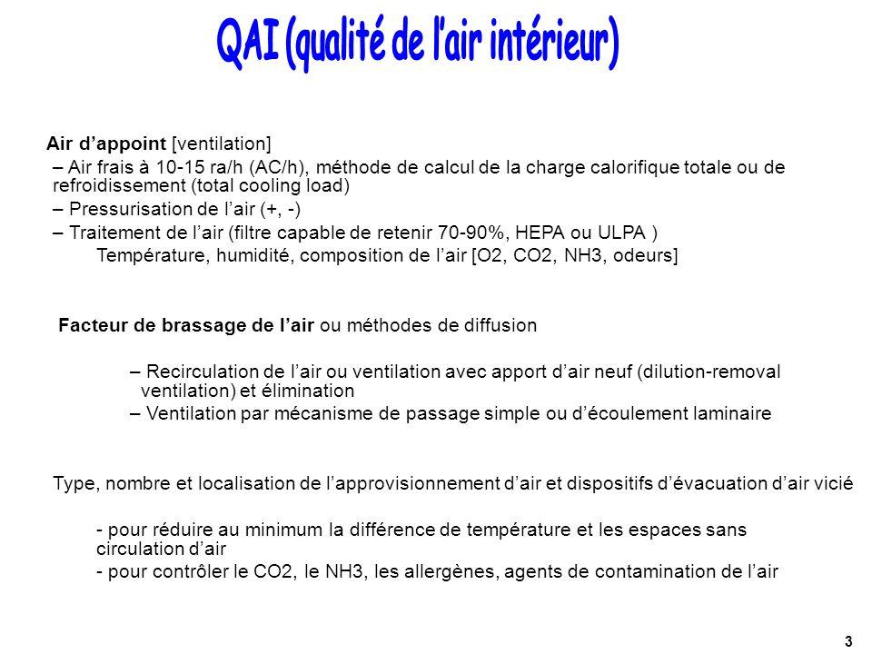 5 Air dappoint [ventilation] – Air frais à 10-15 ra/h (AC/h), méthode de calcul de la charge calorifique totale ou de refroidissement (total cooling l