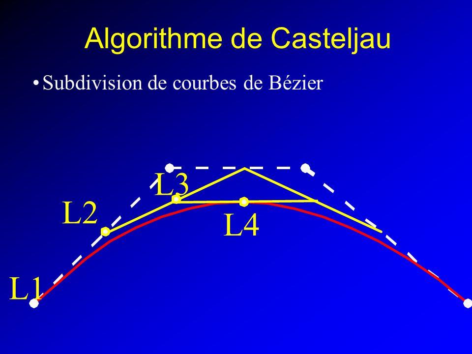 Algorithme de Casteljau Subdivision de courbes de Bézier L1 L2 L3 L4