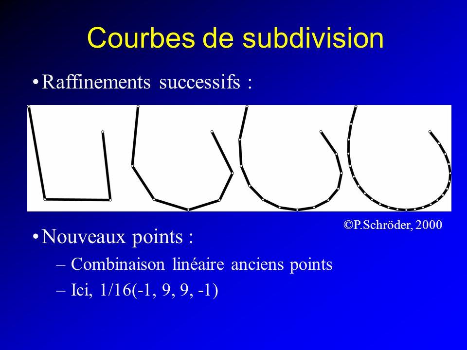 Courbes de subdivision Raffinements successifs : Nouveaux points : –Combinaison linéaire anciens points –Ici, 1/16(-1, 9, 9, -1) ©P.Schröder, 2000