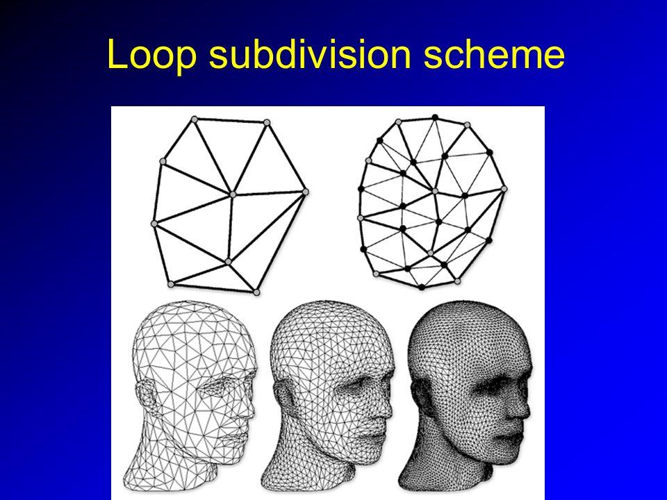 Loop subdivision scheme