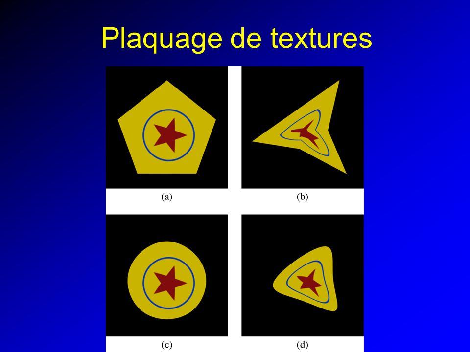 Plaquage de textures