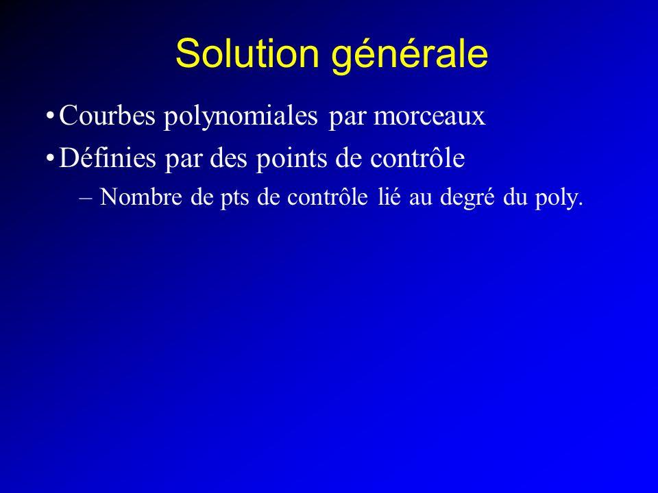 Solution générale Courbes polynomiales par morceaux Définies par des points de contrôle –Nombre de pts de contrôle lié au degré du poly.