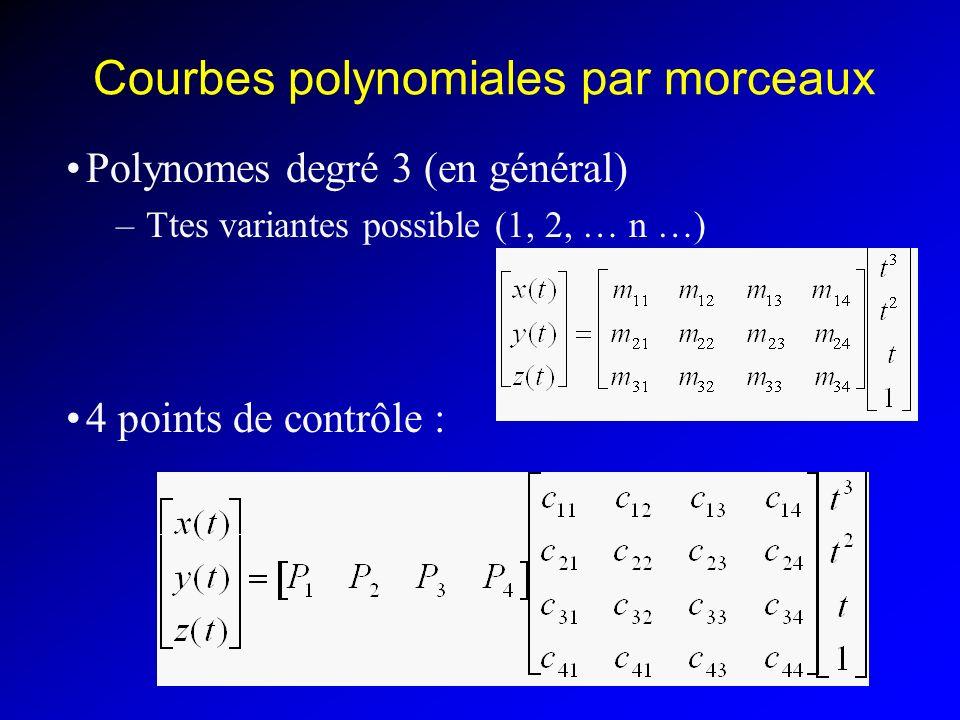Courbes polynomiales par morceaux Polynomes degré 3 (en général) –Ttes variantes possible (1, 2, … n …) 4 points de contrôle :