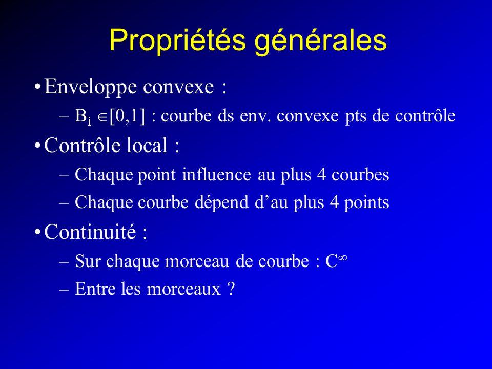 Propriétés générales Enveloppe convexe : –B i [0,1] : courbe ds env. convexe pts de contrôle Contrôle local : –Chaque point influence au plus 4 courbe