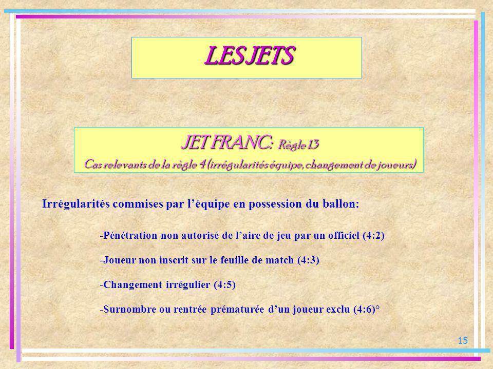 15 JET FRANC: Règle 13 Cas relevants de la règle 4 (irrégularités équipe, changement de joueurs) Irrégularités commises par léquipe en possession du b