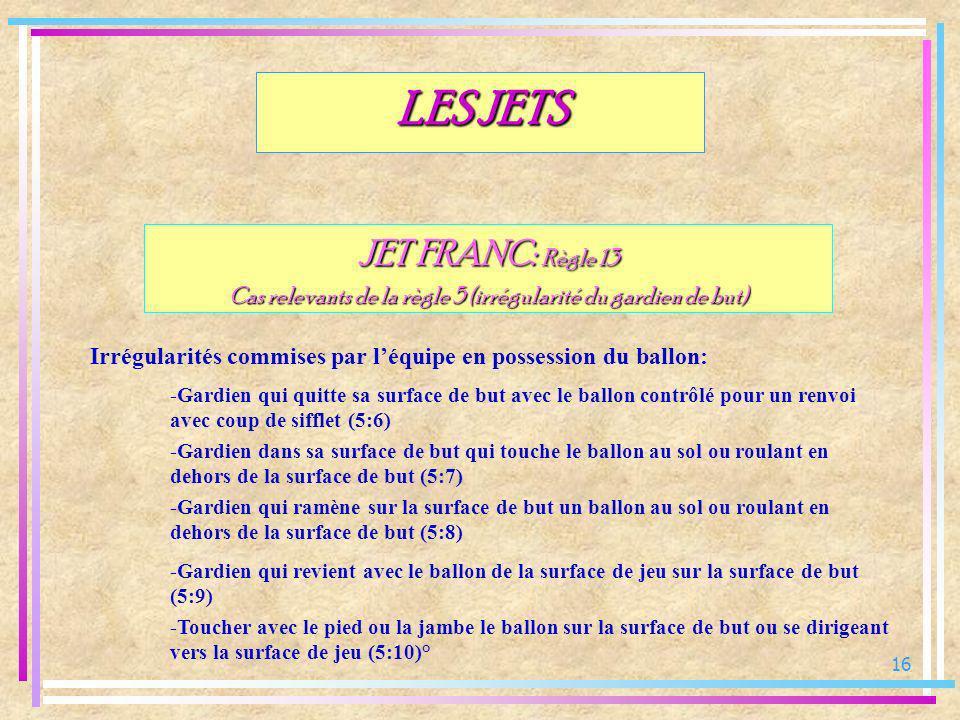 16 JET FRANC: Règle 13 Cas relevants de la règle 5 (irrégularité du gardien de but) Irrégularités commises par léquipe en possession du ballon: LES JE