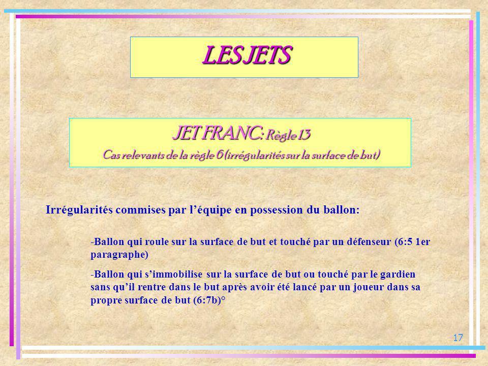17 JET FRANC: Règle 13 Cas relevants de la règle 6 (irrégularités sur la surface de but) Irrégularités commises par léquipe en possession du ballon: L