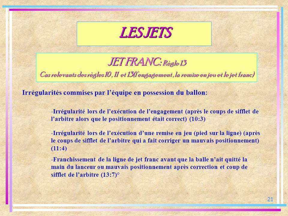 21 JET FRANC: Règle 13 Cas relevants des règles 10, 11 et 13(lengagement, la remise en jeu et le jet franc) Irrégularités commises par léquipe en poss