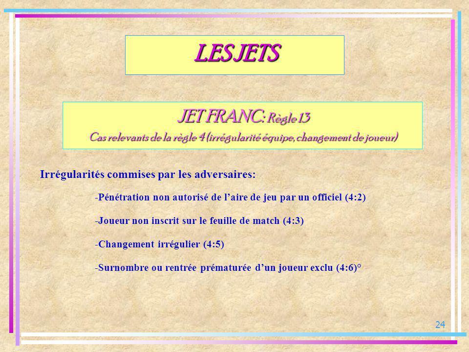 24 JET FRANC: Règle 13 Cas relevants de la règle 4 (irrégularité équipe, changement de joueur) Irrégularités commises par les adversaires: LES JETS -P