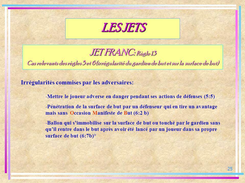 25 JET FRANC: Règle 13 Cas relevants des règles 5 et 6 (irrégularité du gardien de but et sur la surface de but) Irrégularités commises par les advers