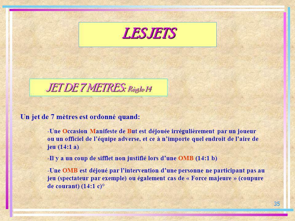 35 JET DE 7 METRES: Règle 14 Un jet de 7 mètres est ordonné quand: LES JETS -Une Occasion Manifeste de But est déjouée irrégulièrement par un joueur o