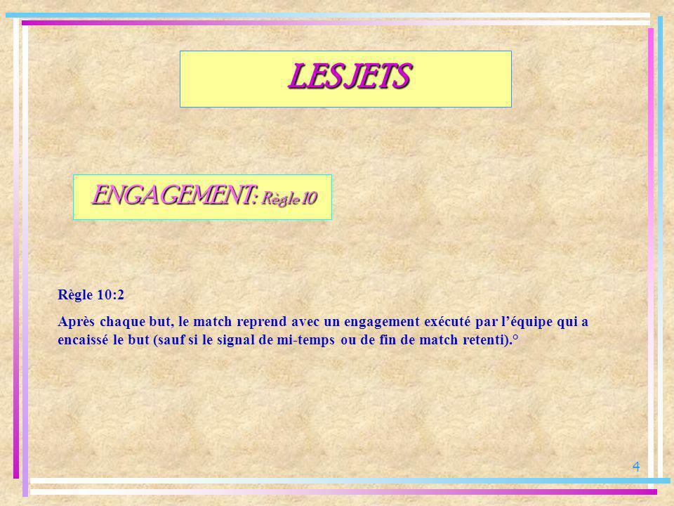 5 LES JETS ENGAGEMENT: Règle 10 Règle 10:3 Lengagement est exécuté depuis le centre de laire de jeu (tolérance latérale 1,5 mètre) dans nimporte quelle direction et dans les 3 secondes précédant le coups de sifflet dengagement.